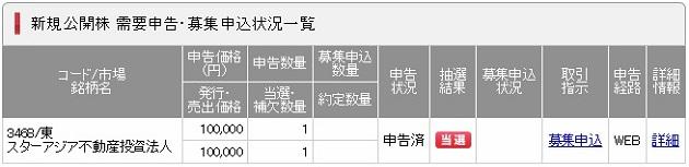 スターアジア不動産投資法人(3468)IPO当選